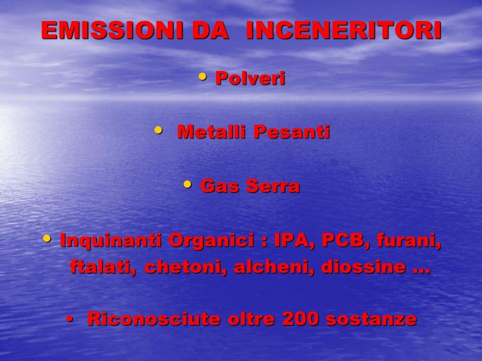 EMISSIONI DA INCENERITORI Polveri Polveri Metalli Pesanti Metalli Pesanti Gas Serra Gas Serra Inquinanti Organici : IPA, PCB, furani, Inquinanti Organ
