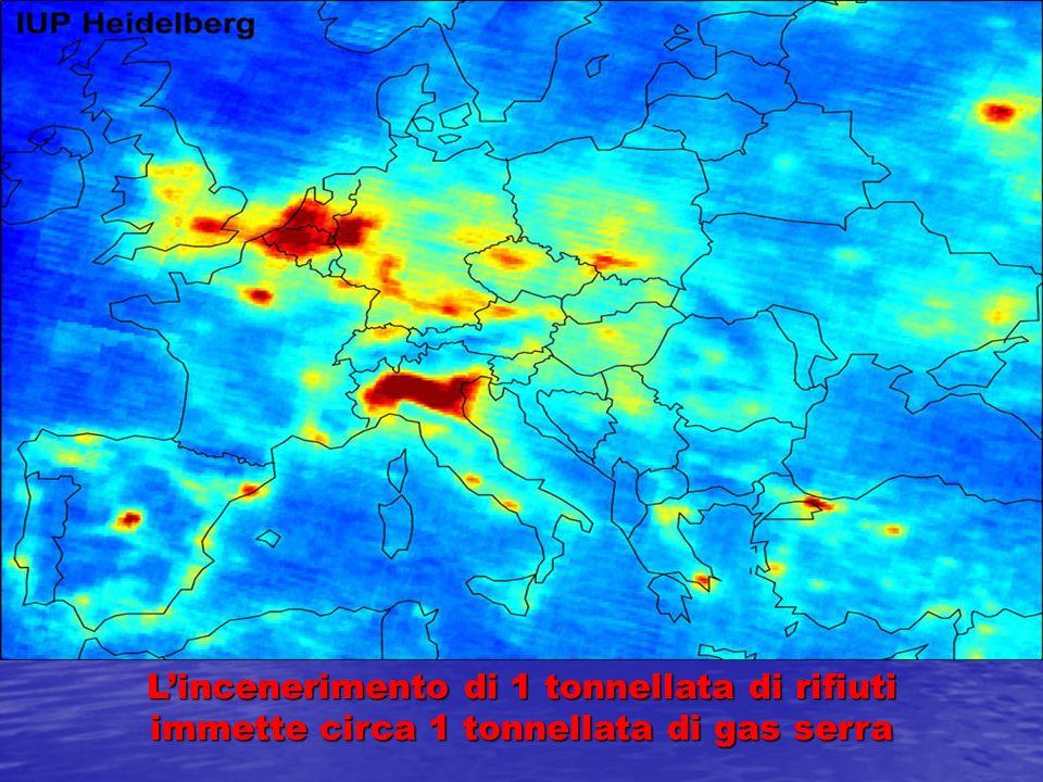 Lincenerimento di 1 tonnellata di rifiuti immette circa 1 tonnellata di gas serra