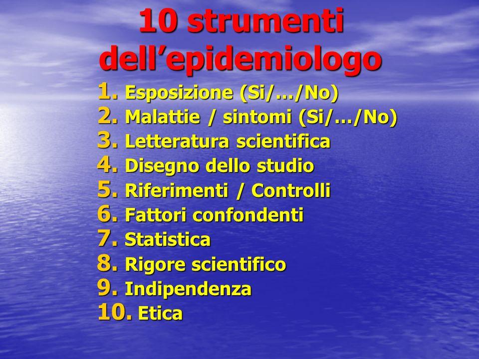 10 strumenti dellepidemiologo 1. Esposizione (Si/…/No) 2. Malattie / sintomi (Si/…/No) 3. Letteratura scientifica 4. Disegno dello studio 5. Riferimen