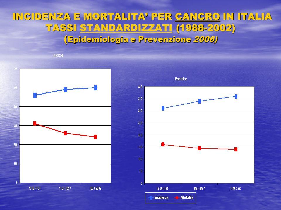 INCIDENZA E MORTALITA PER CANCRO IN ITALIA TASSI (1988-2002) ( Epidemiologia e Prevenzione 2006) INCIDENZA E MORTALITA PER CANCRO IN ITALIA TASSI STAN