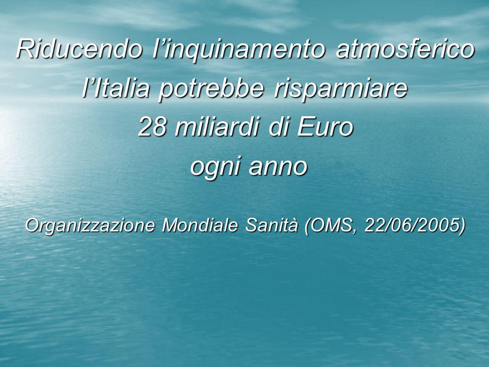 Riducendo linquinamento atmosferico lItalia potrebbe risparmiare 28 miliardi di Euro ogni anno ogni anno Organizzazione Mondiale Sanità (OMS, 22/06/20