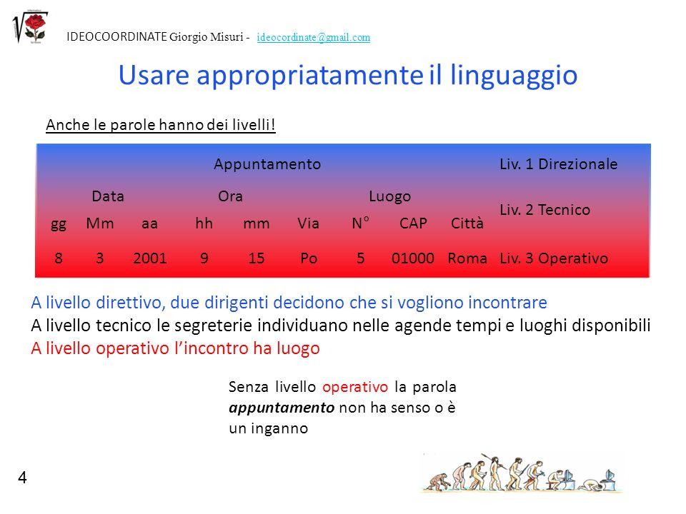 4 Usare appropriatamente il linguaggio AppuntamentoLiv. 1 Direzionale DataOraLuogo Liv. 2 Tecnico ggMmaahhmmVia N° CAPCittà 832001915Po501000RomaLiv.