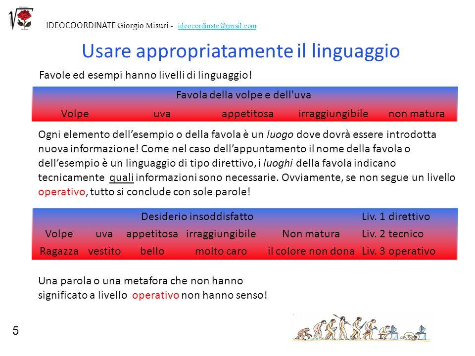 5 IDEOCOORDINATE Giorgio Misuri - ideocordinate@gmail.com Usare appropriatamente il linguaggio Favola della volpe e dell'uva Volpeuvaappetitosairraggi