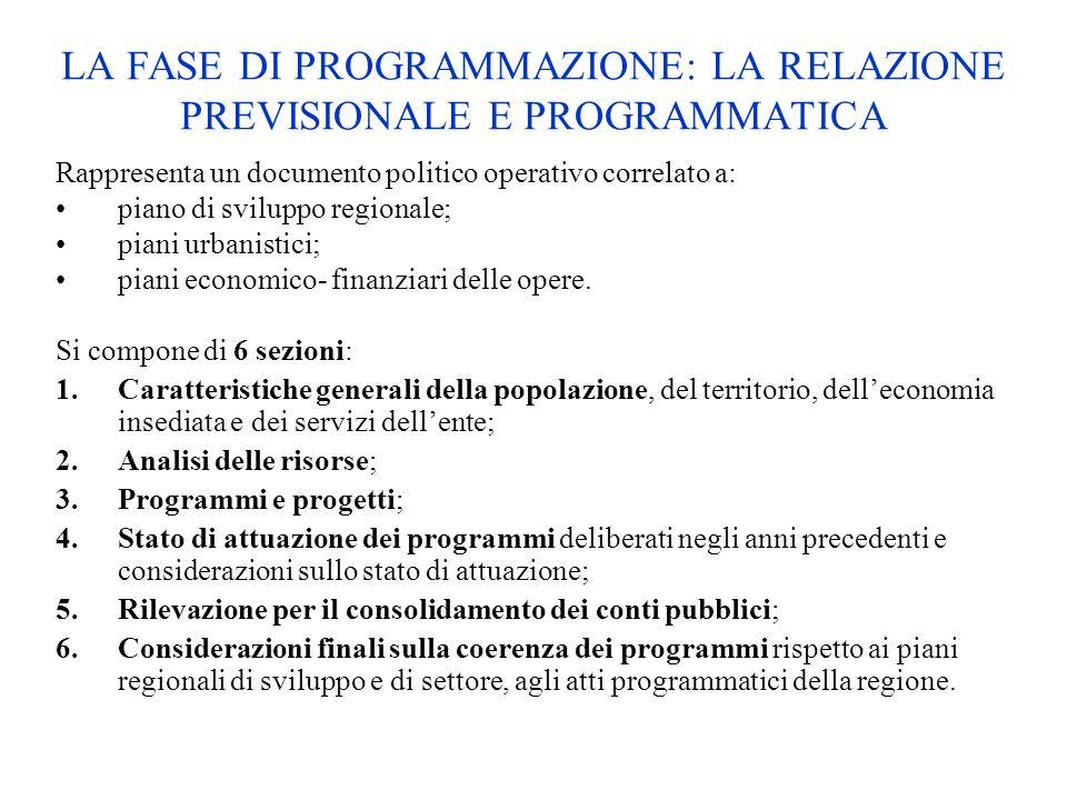 LA FASE DI PROGRAMMAZIONE: LA RELAZIONE PREVISIONALE E PROGRAMMATICA Rappresenta un documento politico operativo correlato a: piano di sviluppo region