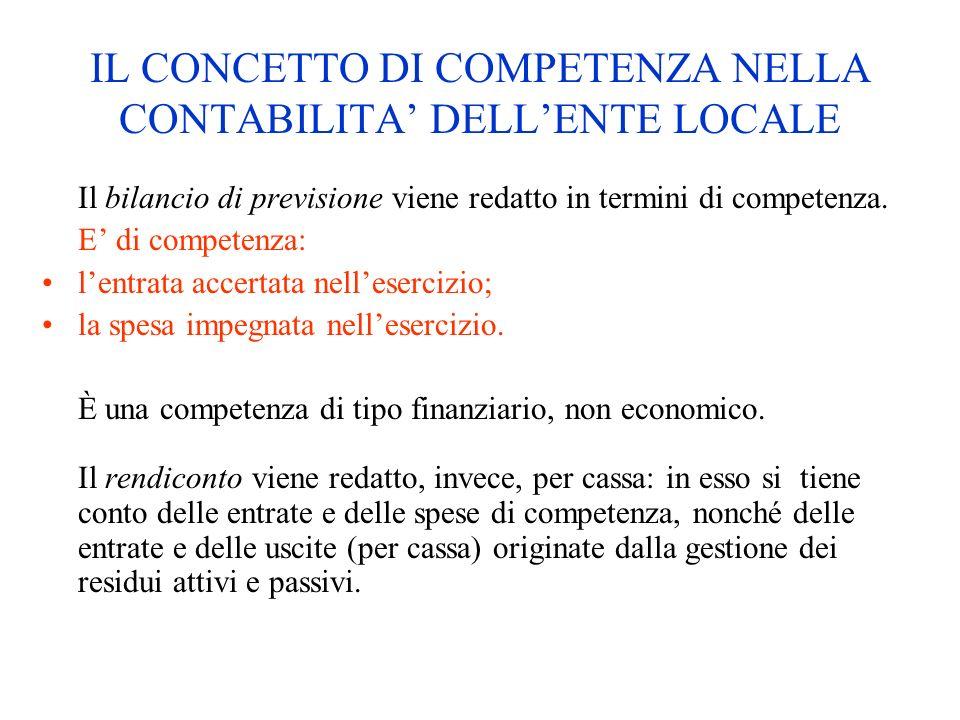 IL CONCETTO DI COMPETENZA NELLA CONTABILITA DELLENTE LOCALE Il bilancio di previsione viene redatto in termini di competenza. E di competenza: lentrat