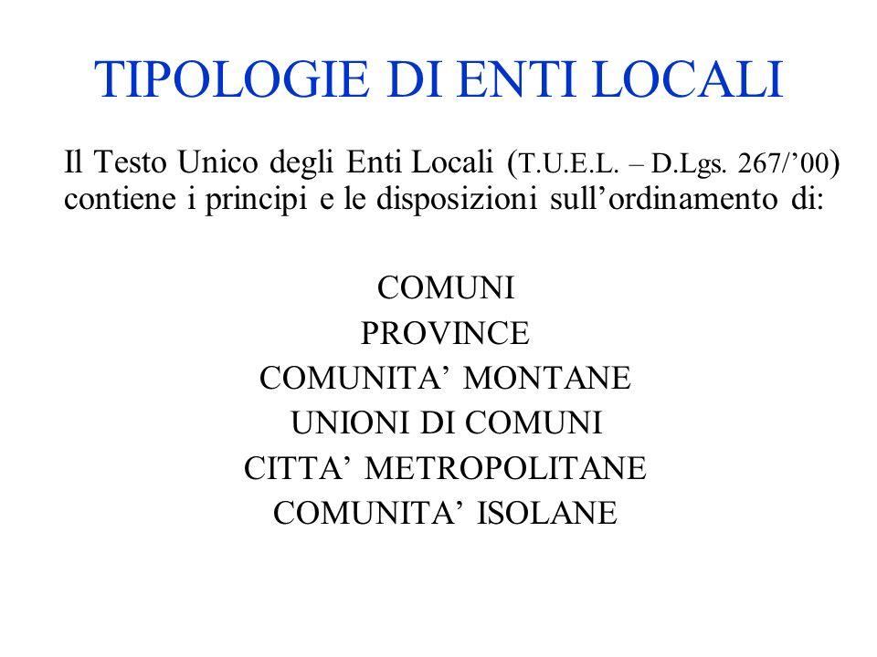 TIPOLOGIE DI ENTI LOCALI Il Testo Unico degli Enti Locali ( T.U.E.L. – D.Lgs. 267/00 ) contiene i principi e le disposizioni sullordinamento di: COMUN