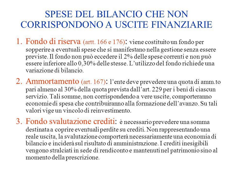 SPESE DEL BILANCIO CHE NON CORRISPONDONO A USCITE FINANZIARIE 1.Fondo di riserva (artt. 166 e 176) : viene costituito un fondo per sopperire a eventua
