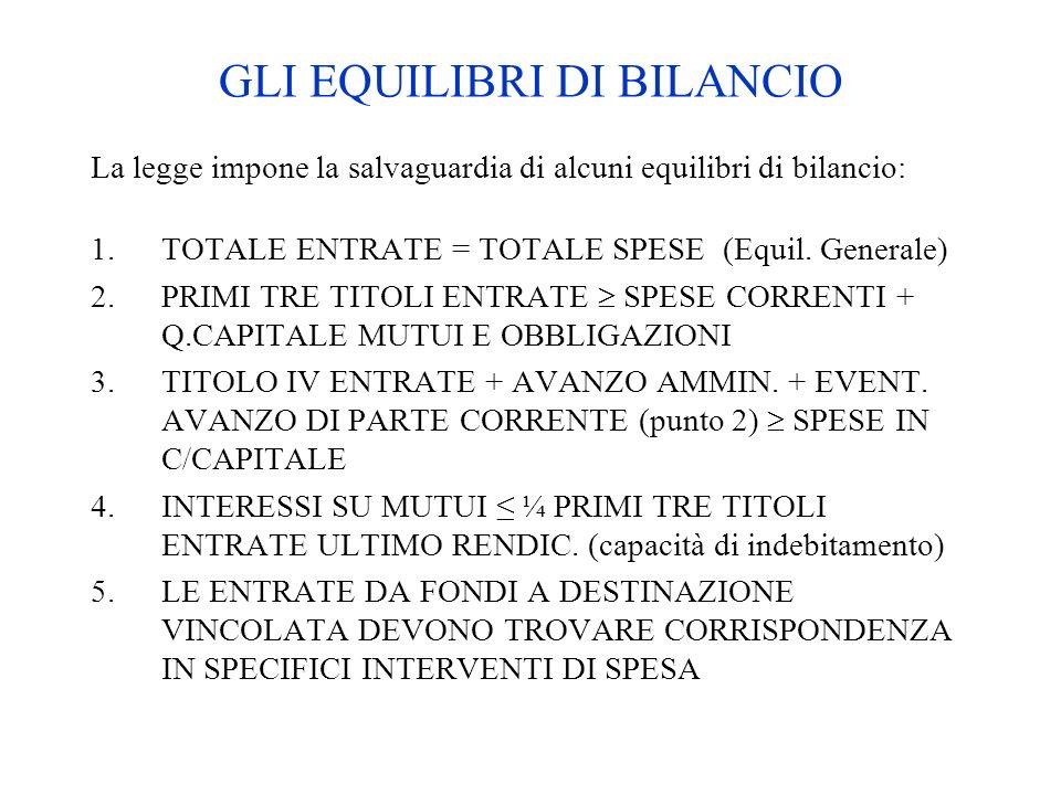 GLI EQUILIBRI DI BILANCIO La legge impone la salvaguardia di alcuni equilibri di bilancio: 1.TOTALE ENTRATE = TOTALE SPESE (Equil. Generale) 2.PRIMI T