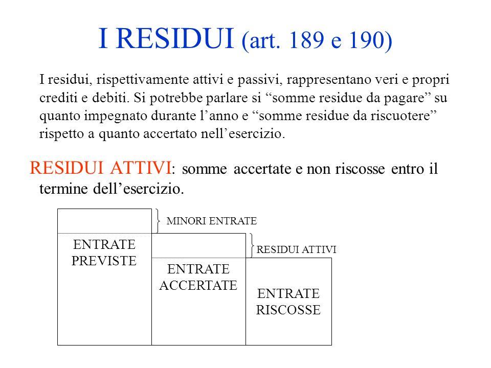 I RESIDUI (art. 189 e 190) I residui, rispettivamente attivi e passivi, rappresentano veri e propri crediti e debiti. Si potrebbe parlare si somme res