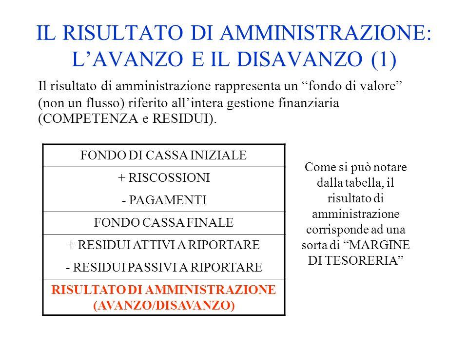 IL RISULTATO DI AMMINISTRAZIONE: LAVANZO E IL DISAVANZO (1) Il risultato di amministrazione rappresenta un fondo di valore (non un flusso) riferito al