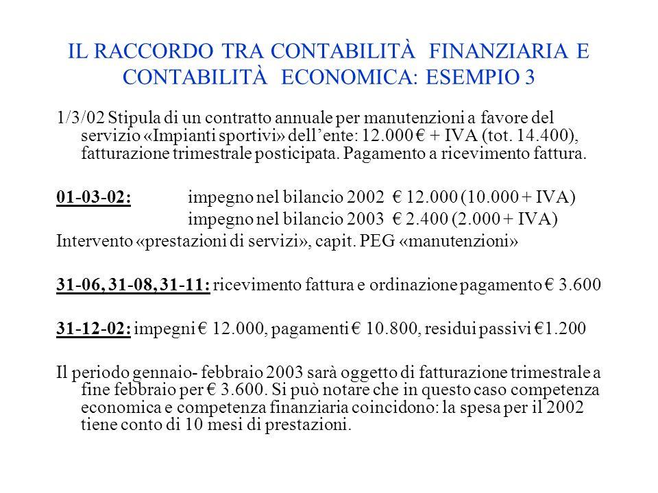 1/3/02 Stipula di un contratto annuale per manutenzioni a favore del servizio «Impianti sportivi» dellente: 12.000 + IVA (tot. 14.400), fatturazione t