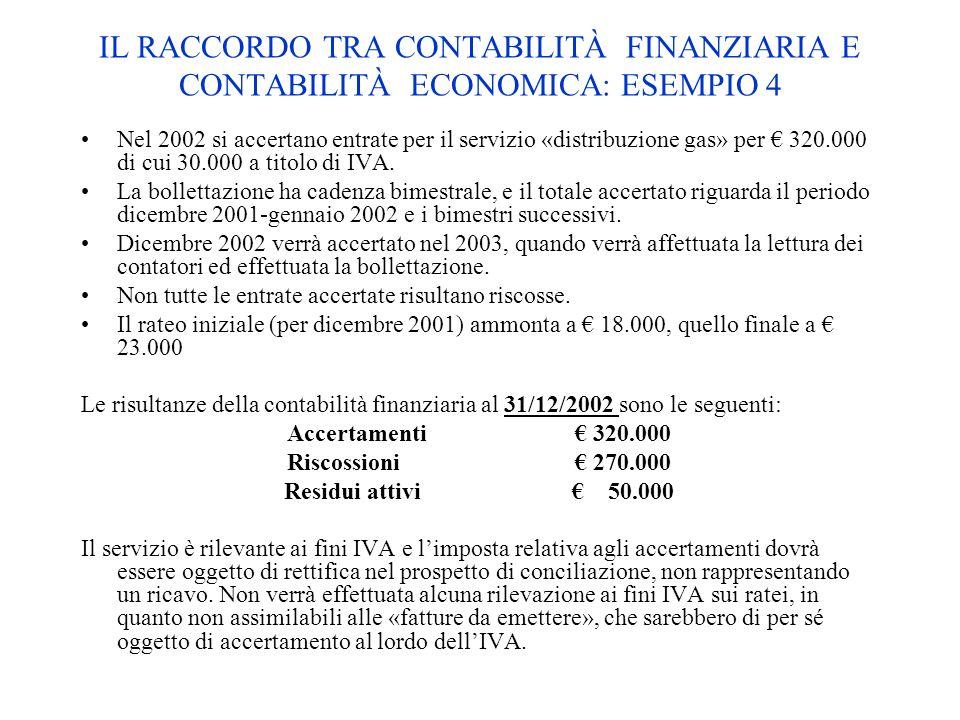 IL RACCORDO TRA CONTABILITÀ FINANZIARIA E CONTABILITÀ ECONOMICA: ESEMPIO 4 Nel 2002 si accertano entrate per il servizio «distribuzione gas» per 320.0