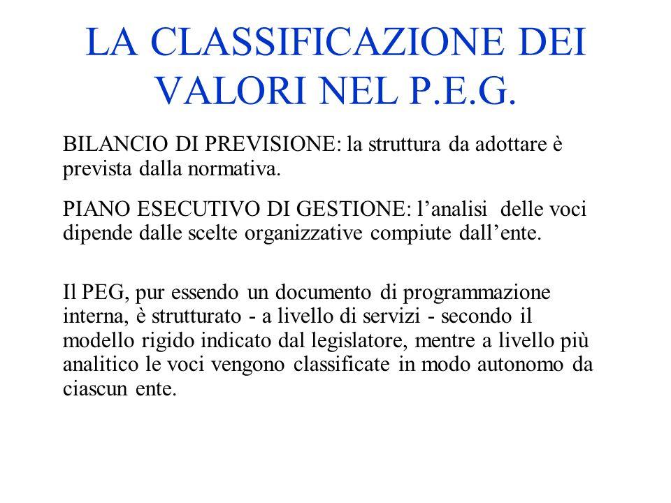 LA CLASSIFICAZIONE DEI VALORI NEL P.E.G. BILANCIO DI PREVISIONE: la struttura da adottare è prevista dalla normativa. PIANO ESECUTIVO DI GESTIONE: lan