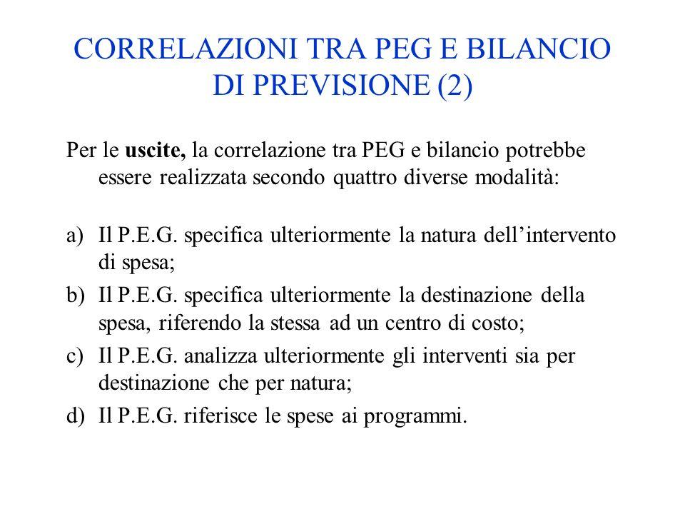 CORRELAZIONI TRA PEG E BILANCIO DI PREVISIONE (2) Per le uscite, la correlazione tra PEG e bilancio potrebbe essere realizzata secondo quattro diverse