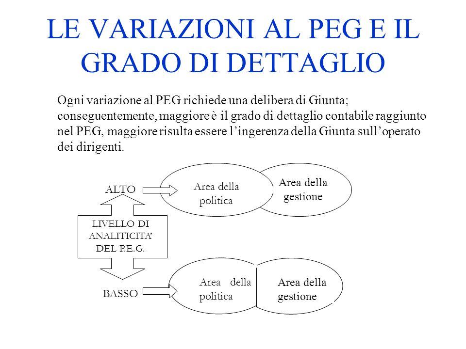 LE VARIAZIONI AL PEG E IL GRADO DI DETTAGLIO Ogni variazione al PEG richiede una delibera di Giunta; conseguentemente, maggiore è il grado di dettagli