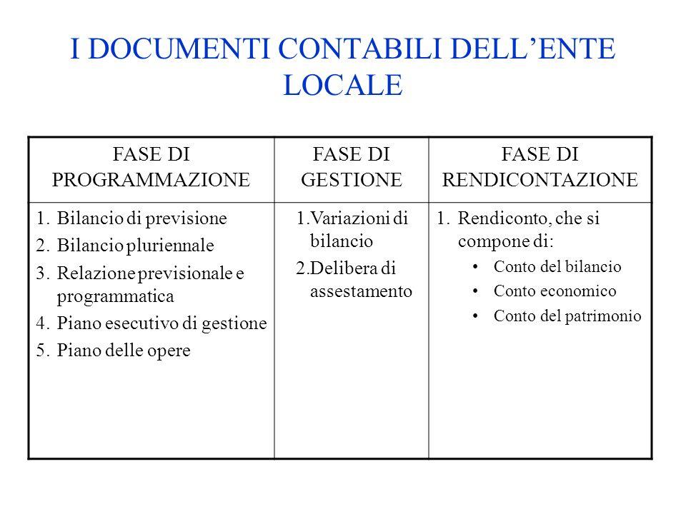 LA STRUTTURA DEL P.E.G.: I CENTRI DI COSTO Il PEG divide i servizi in centri di costo.