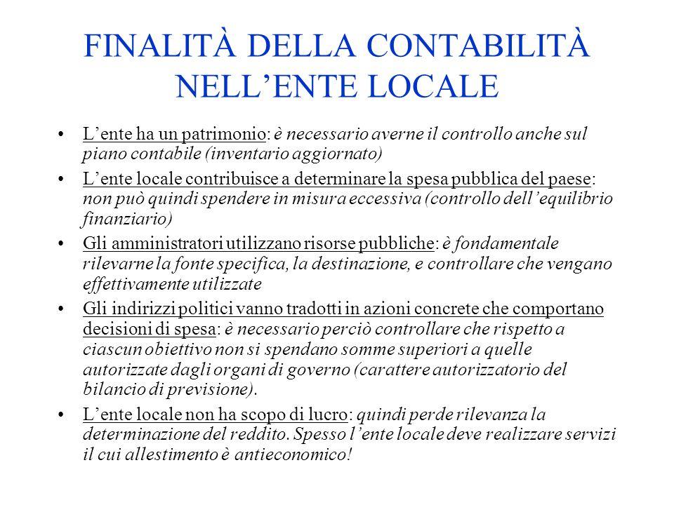 LA STRUTTURA ORGANIZZATIVA DELLENTE NEL BILANCIO E NEL PEG SERVIZIO FUNZIONE BILANCIO DI PREVISIONE E P.E.G.