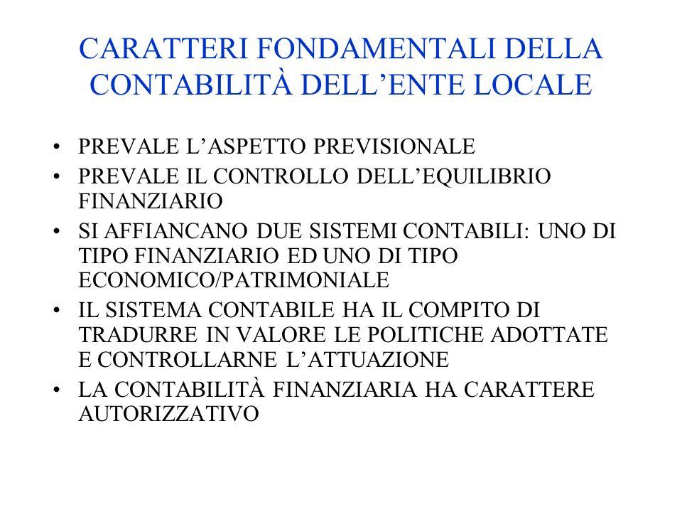 LO SVILUPPO DI UNA FUNZIONE DI SPESA IN CONTO CAPITALE TITOLOFUNZIONESERVIZIOINTERVENTO II.