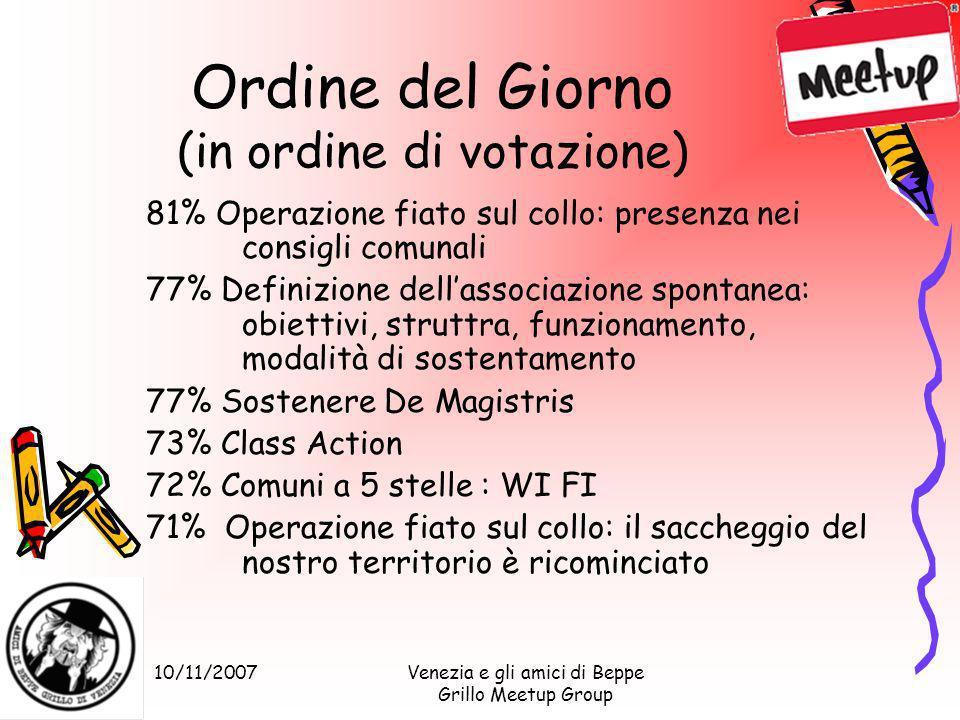 10/11/2007Venezia e gli amici di Beppe Grillo Meetup Group Ordine del Giorno (in ordine di votazione) 81% Operazione fiato sul collo: presenza nei consigli comunali 77% Definizione dellassociazione spontanea: obiettivi, struttra, funzionamento, modalità di sostentamento 77% Sostenere De Magistris 73% Class Action 72% Comuni a 5 stelle : WI FI 71% Operazione fiato sul collo: il saccheggio del nostro territorio è ricominciato
