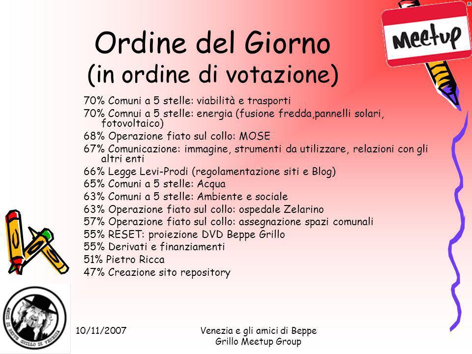 10/11/2007Venezia e gli amici di Beppe Grillo Meetup Group Ordine del Giorno (in ordine di votazione) 70% Comuni a 5 stelle: viabilità e trasporti 70%