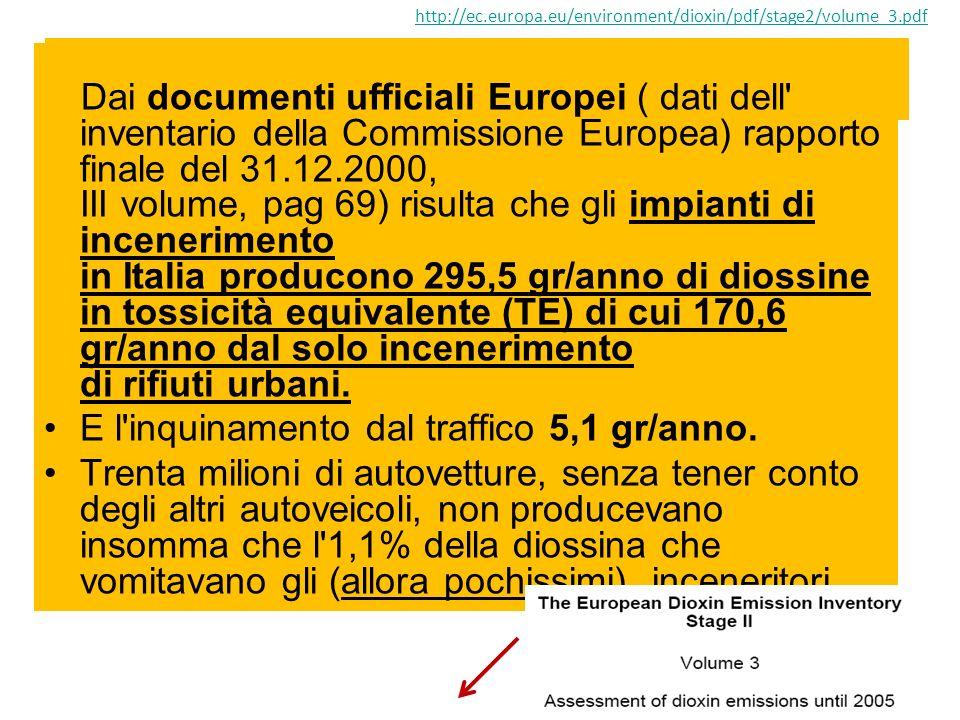 Dai documenti ufficiali Europei ( dati dell' inventario della Commissione Europea) rapporto finale del 31.12.2000, III volume, pag 69) risulta che gli