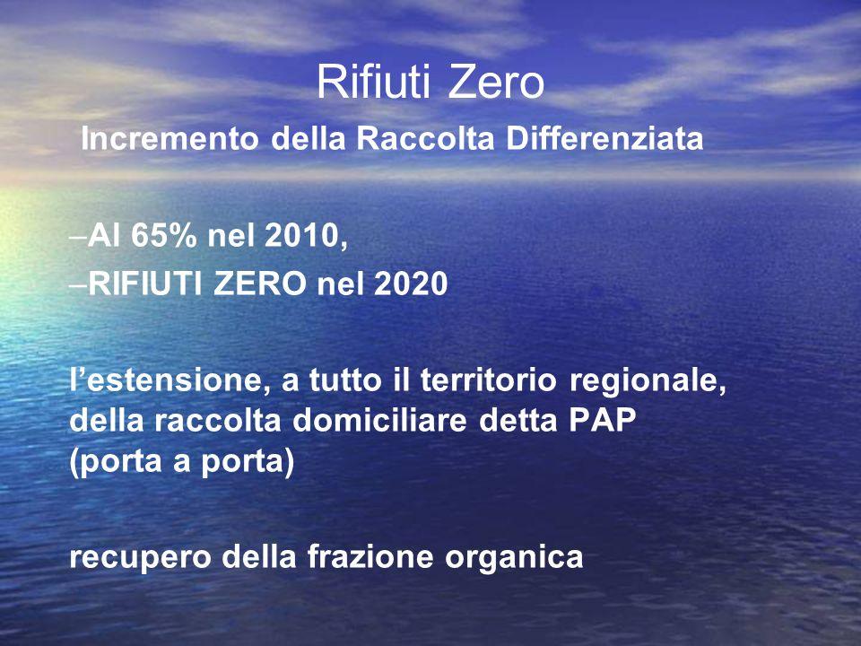Rifiuti Zero Incremento della Raccolta Differenziata –Al 65% nel 2010, –RIFIUTI ZERO nel 2020 lestensione, a tutto il territorio regionale, della raccolta domiciliare detta PAP (porta a porta) recupero della frazione organica