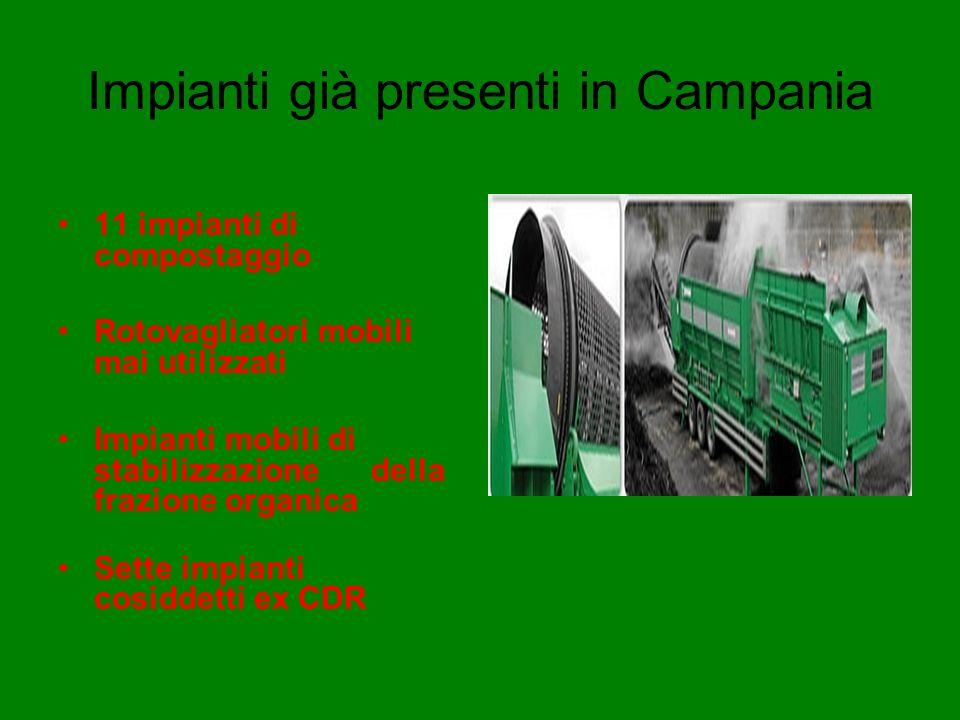 Impianti già presenti in Campania 11 impianti di compostaggio Rotovagliatori mobili mai utilizzati Impianti mobili di stabilizzazione della frazione o