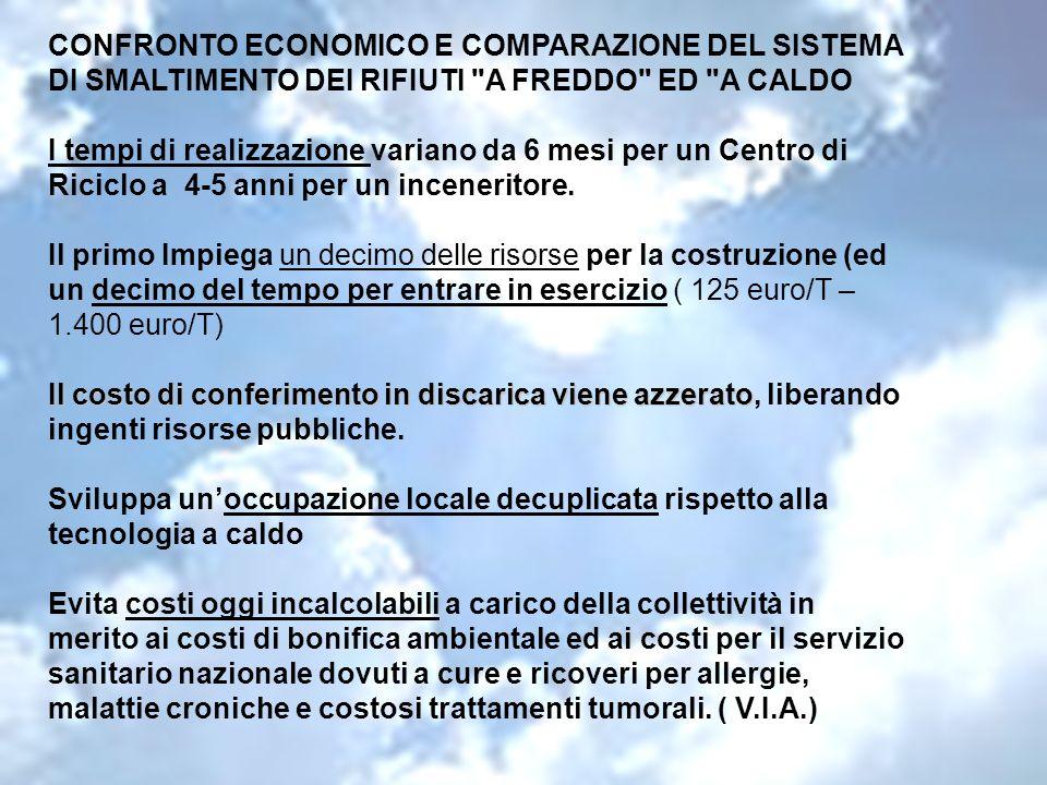 CONFRONTO ECONOMICO E COMPARAZIONE DEL SISTEMA DI SMALTIMENTO DEI RIFIUTI