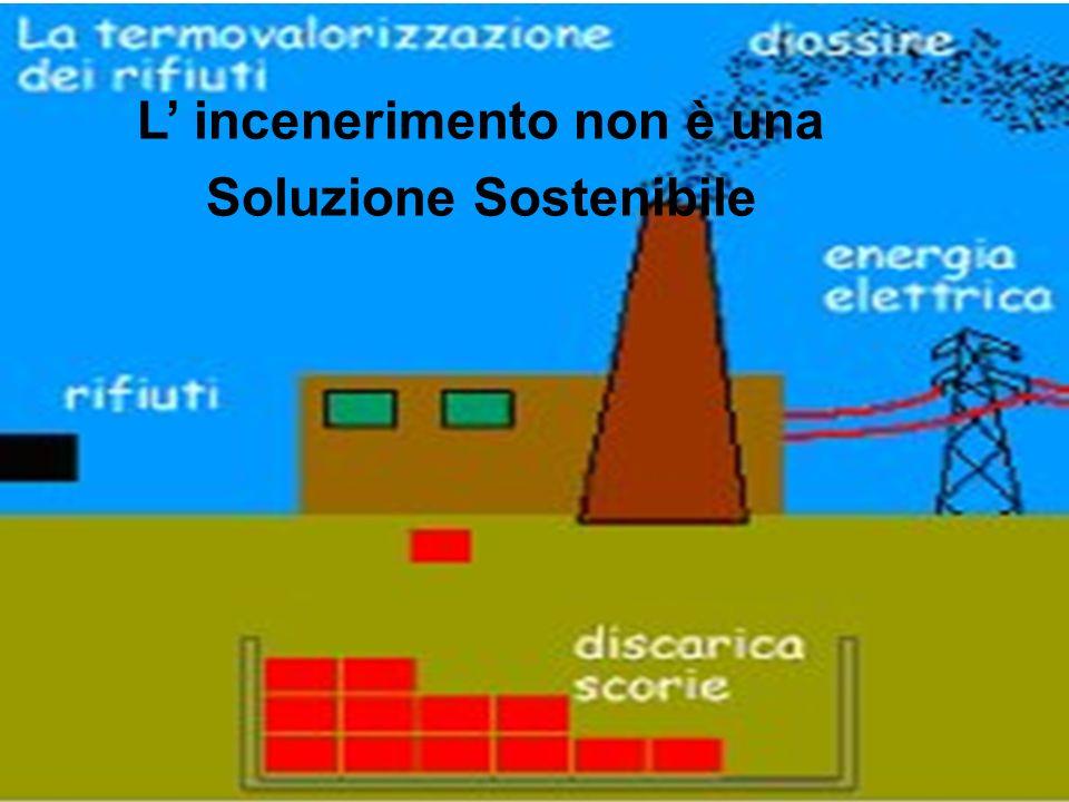 L incenerimento non è una Soluzione Sostenibile