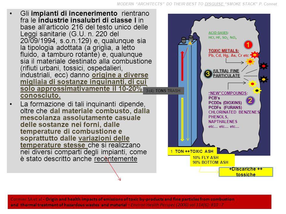 Gli impianti di incenerimento rientrano fra le industrie insalubri di classe I in base allarticolo 216 del testo unico delle Leggi sanitarie (G.U. n.