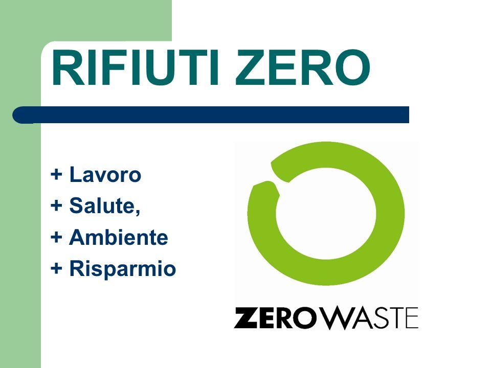 RIFIUTI ZERO + Lavoro + Salute, + Ambiente + Risparmio