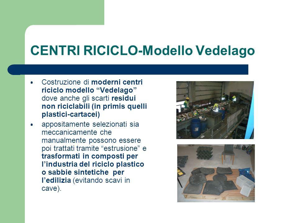 CENTRI RICICLO-Modello Vedelago Costruzione di moderni centri riciclo modello Vedelago dove anche gli scarti residui non riciclabili (in primis quelli