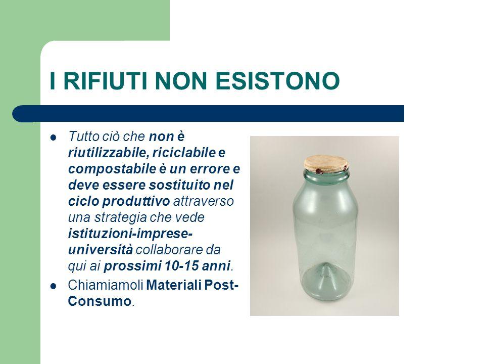 I RIFIUTI NON ESISTONO Tutto ciò che non è riutilizzabile, riciclabile e compostabile è un errore e deve essere sostituito nel ciclo produttivo attrav