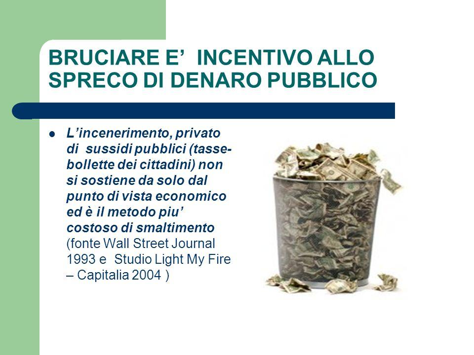 BRUCIARE E INCENTIVO ALLO SPRECO DI DENARO PUBBLICO Lincenerimento, privato di sussidi pubblici (tasse- bollette dei cittadini) non si sostiene da sol