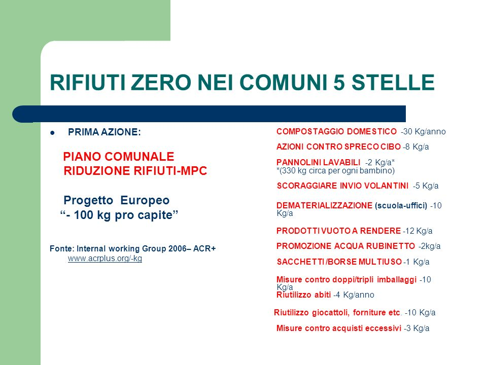 RIFIUTI ZERO NEI COMUNI 5 STELLE PRIMA AZIONE: PIANO COMUNALE RIDUZIONE RIFIUTI-MPC Progetto Europeo - 100 kg pro capite Fonte: Internal working Group
