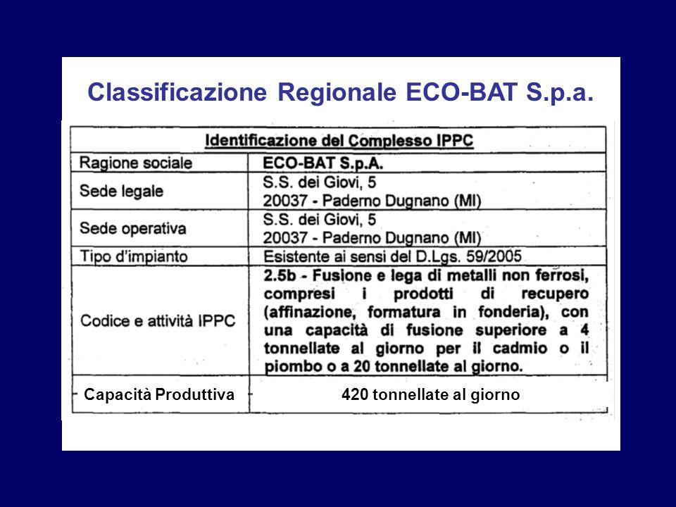 Classificazione Regionale ECO-BAT S.p.a. Capacità Produttiva420 tonnellate al giorno