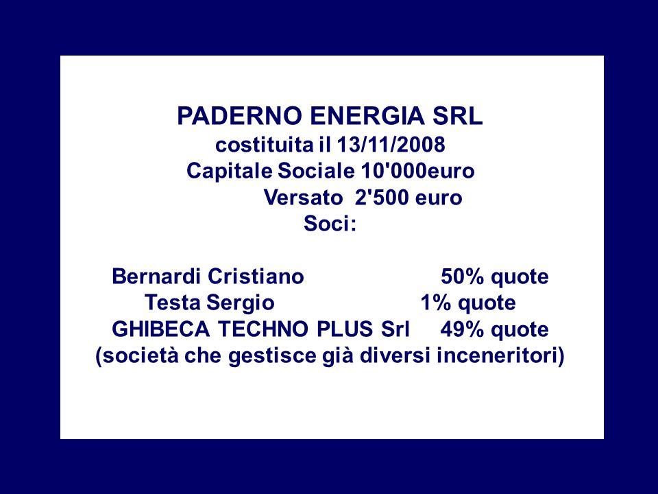 PADERNO ENERGIA SRL costituita il 13/11/2008 Capitale Sociale 10'000euro Versato 2'500 euro Soci: Bernardi Cristiano 50% quote Testa Sergio 1% quote G