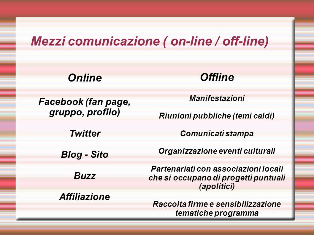 Mezzi comunicazione ( on-line / off-line) Online Facebook (fan page, gruppo, profilo) Twitter Blog - Sito Buzz Affiliazione Offline Manifestazioni Riu
