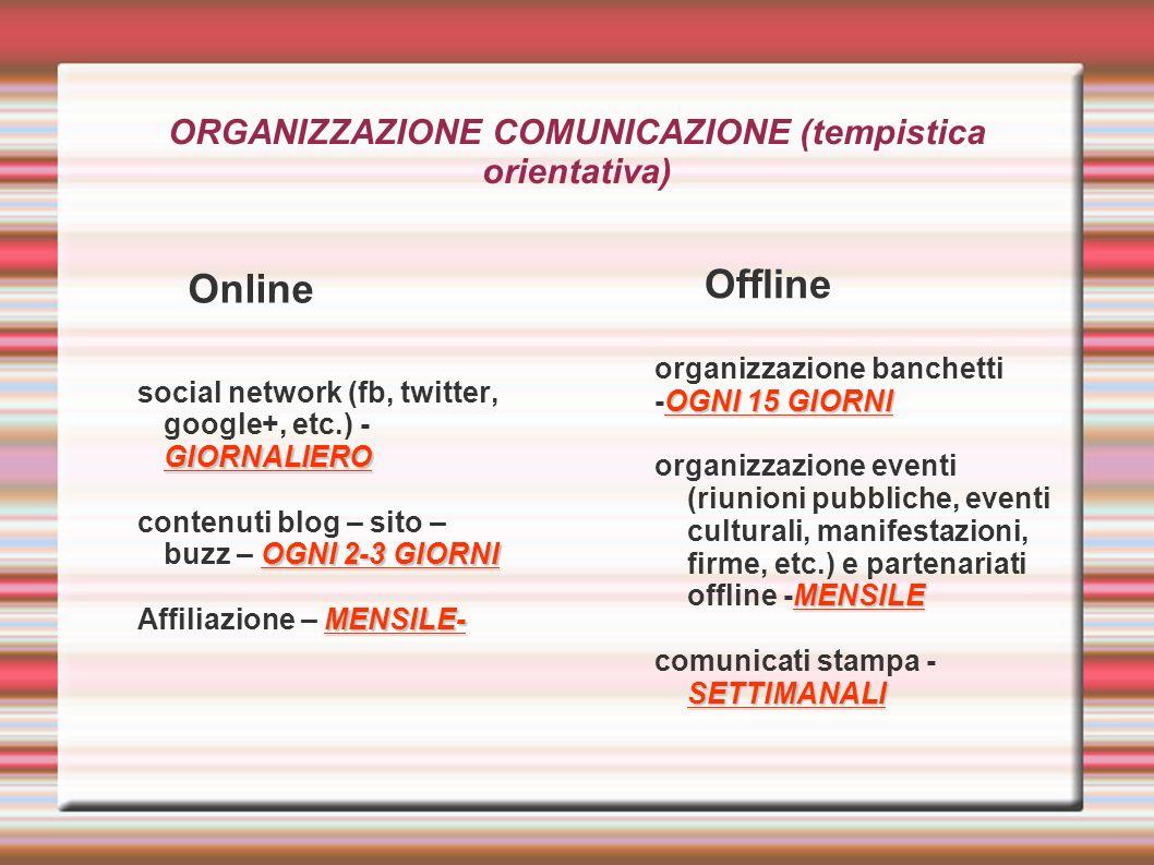 ORGANIZZAZIONE COMUNICAZIONE (tempistica orientativa) Online GIORNALIERO social network (fb, twitter, google+, etc.) - GIORNALIERO OGNI 2-3 GIORNI con