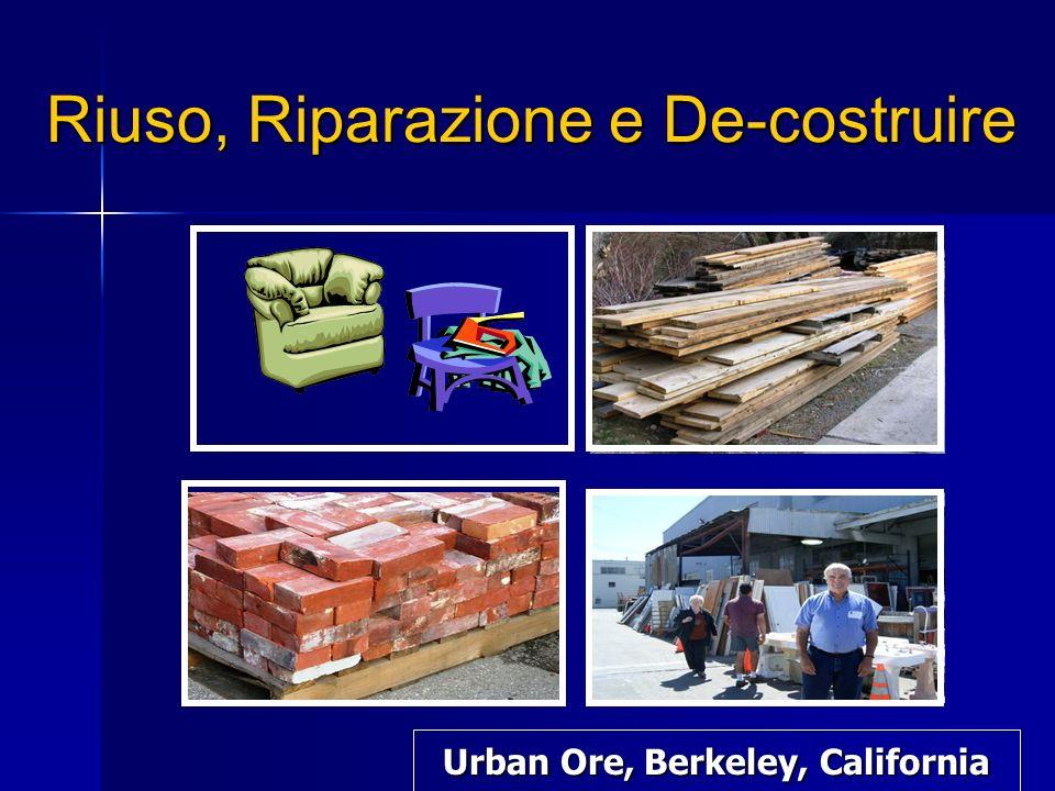Riuso, Riparazione e De-costruire Urban Ore, Berkeley, California