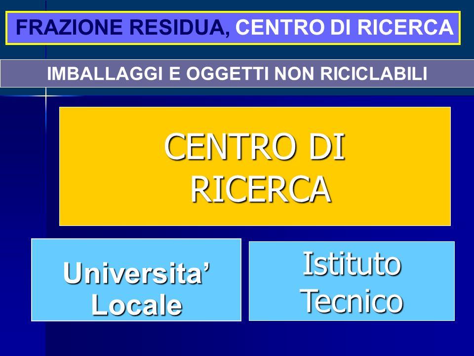 IMBALLAGGI E OGGETTI NON RICICLABILI UniversitaLocale IstitutoTecnico CENTRO DI RICERCA RICERCA FRAZIONE RESIDUA, CENTRO DI RICERCA