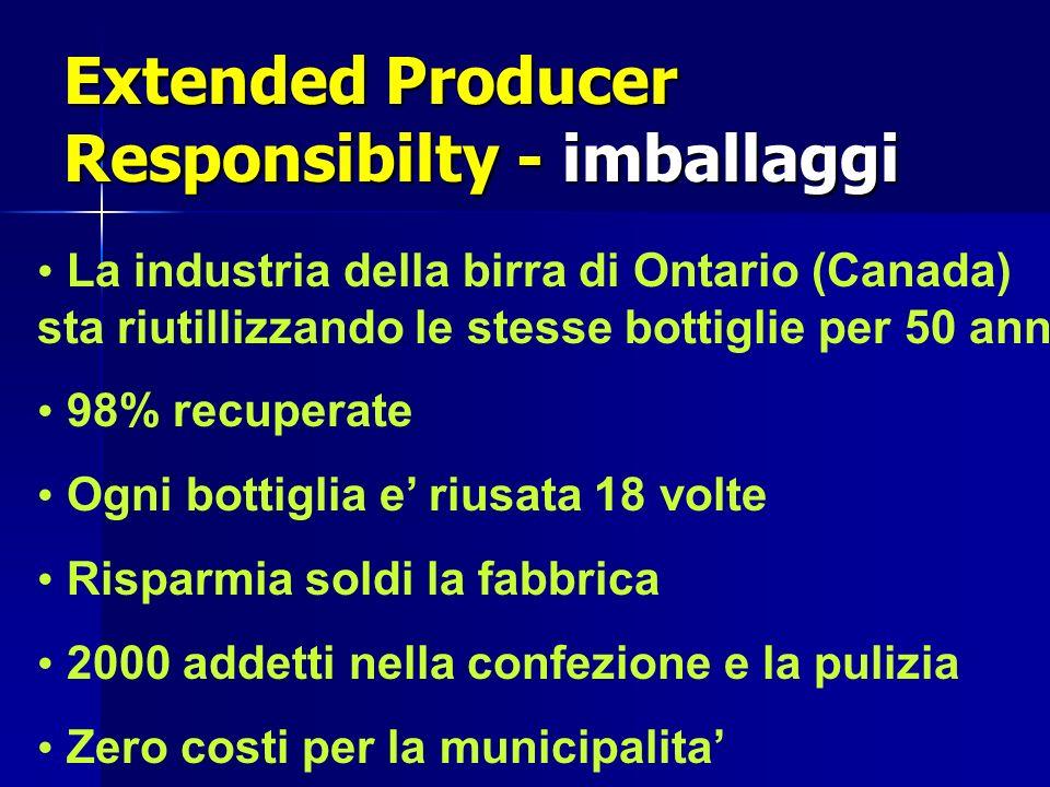 Extended Producer Responsibilty - imballaggi La industria della birra di Ontario (Canada) sta riutillizzando le stesse bottiglie per 50 anni 98% recup