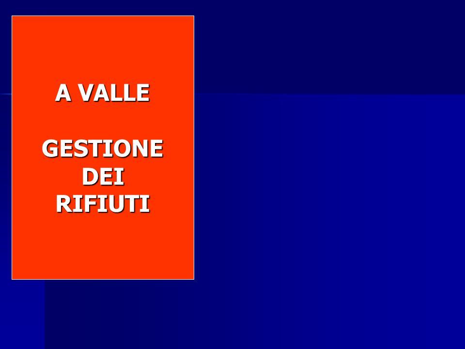 NO to INCINERATORS NO to LANDFILLS A VALLE GESTIONE DEI DEIRIFIUTI