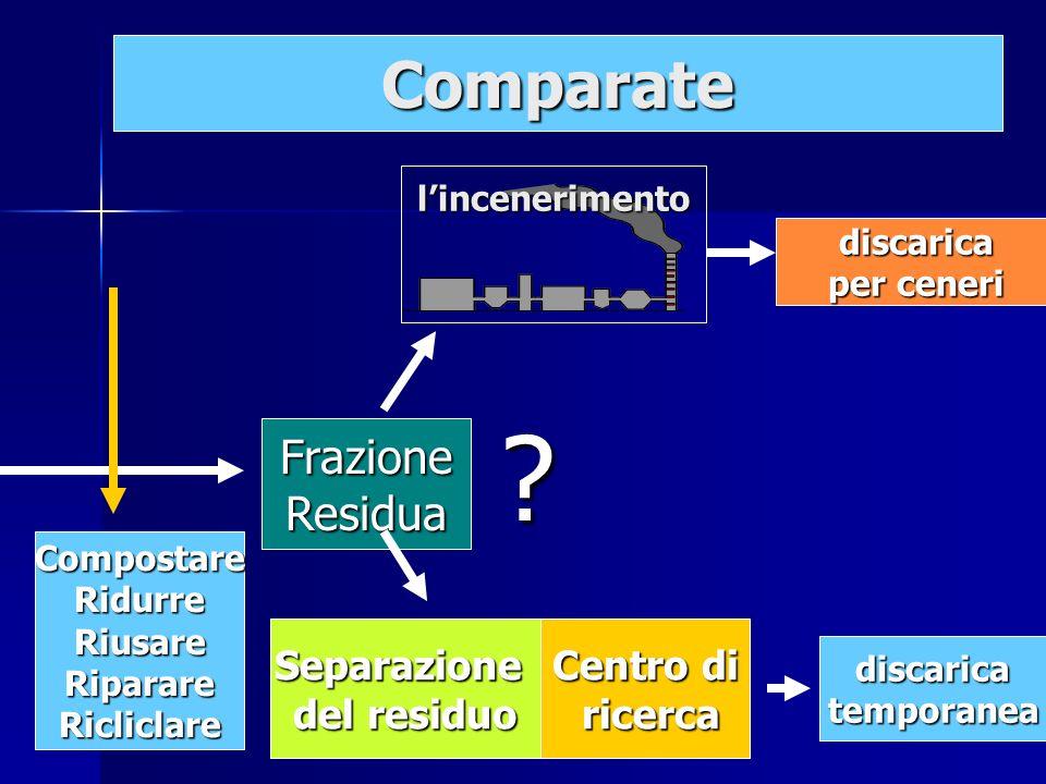 discarica discarica per ceneri per ceneri FrazioneResidua Centro di ricerca ricercaSeparazione del residuo discarica temporanea temporanea lincenerime