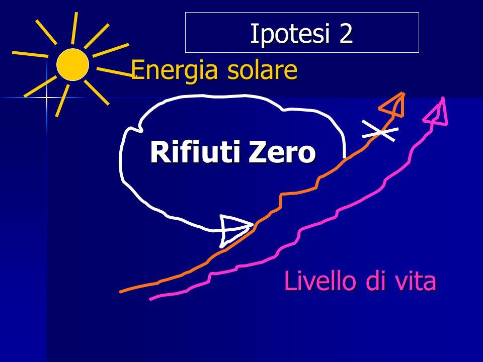Rifiuti Zero Rifiuti Zero Energia solare Energia solare Livello di vita Ipotesi 2