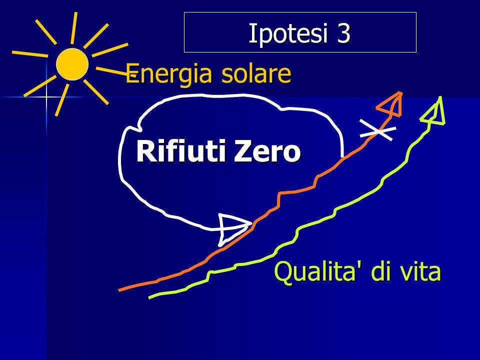Rifiuti Zero Rifiuti Zero Qualita' di vita Energia solare Ipotesi 3