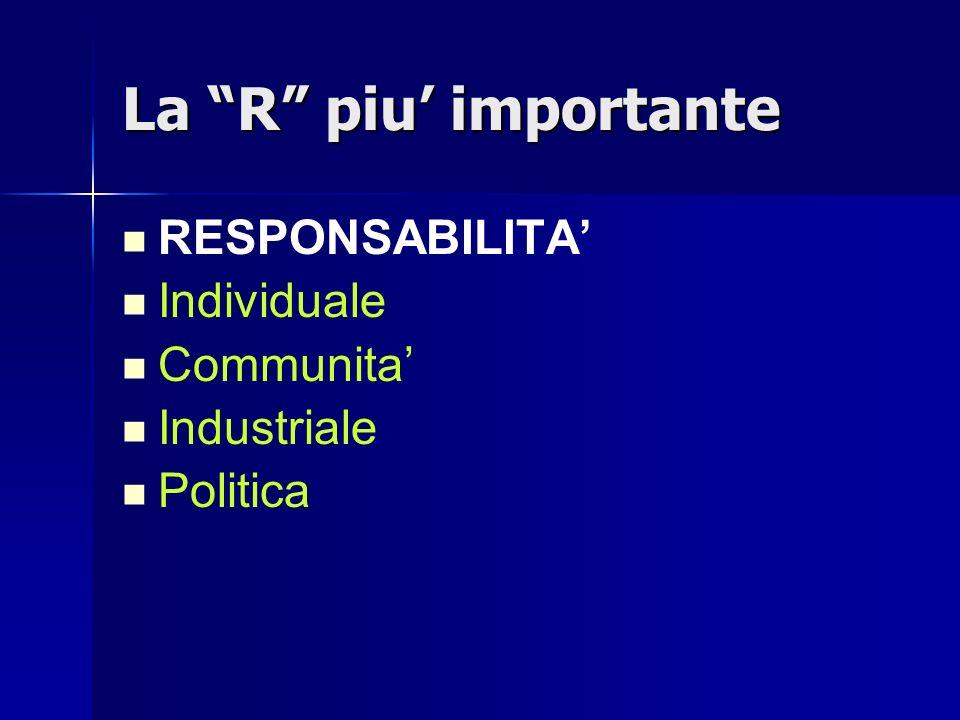 La R piu importante RESPONSABILITA Individuale Communita Industriale Politica