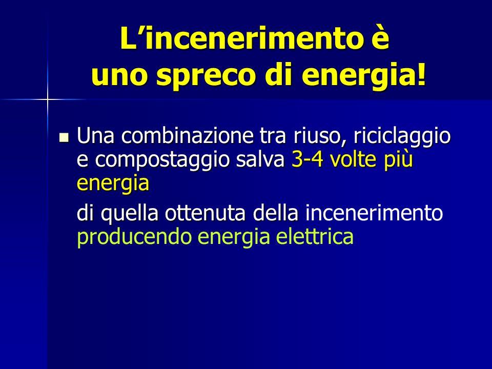 Lincenerimento è uno spreco di energia! Una combinazione tra riuso, riciclaggio e compostaggio salva 3-4 volte più energia Una combinazione tra riuso,