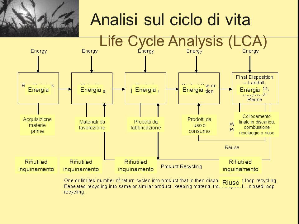 Life Cycle Analysis (LCA) Analisi sul ciclo di vita Energia Rifiuti ed inquinamento Riuso Acquisizione materie prime Materiali da lavorazione Prodotti da fabbricazione Prodotti da uso o consumo Collocamento finale in discarica, combustione riciclaggio o riuso