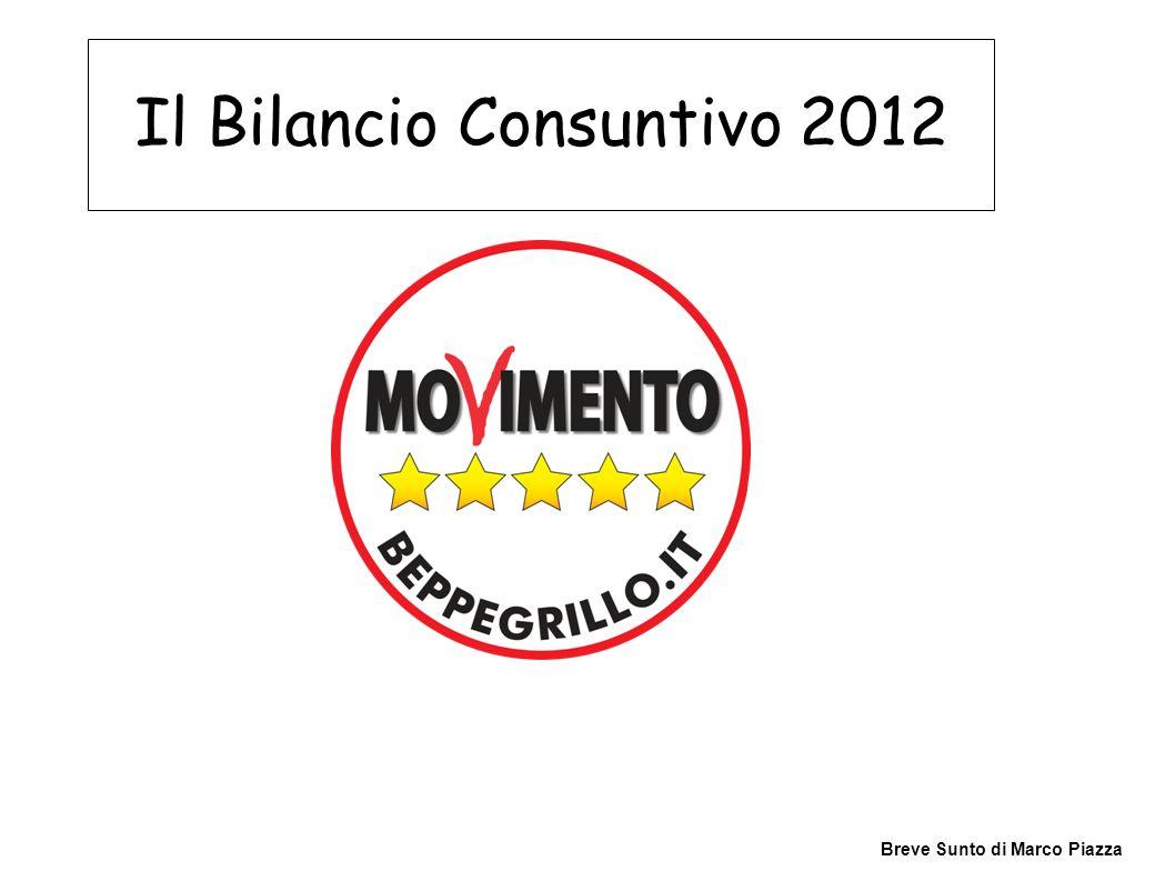Il Bilancio Consuntivo 2012 Breve Sunto di Marco Piazza